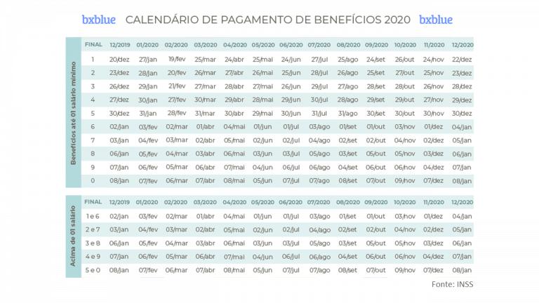 Tabela de pagamento INSS 2020 Decimo terceiro